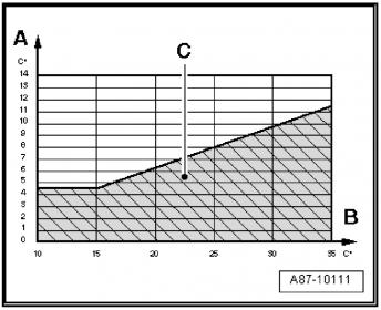AC fan speed seems to vary-ac-vent-temps-ambient-temps-v2-.jpg