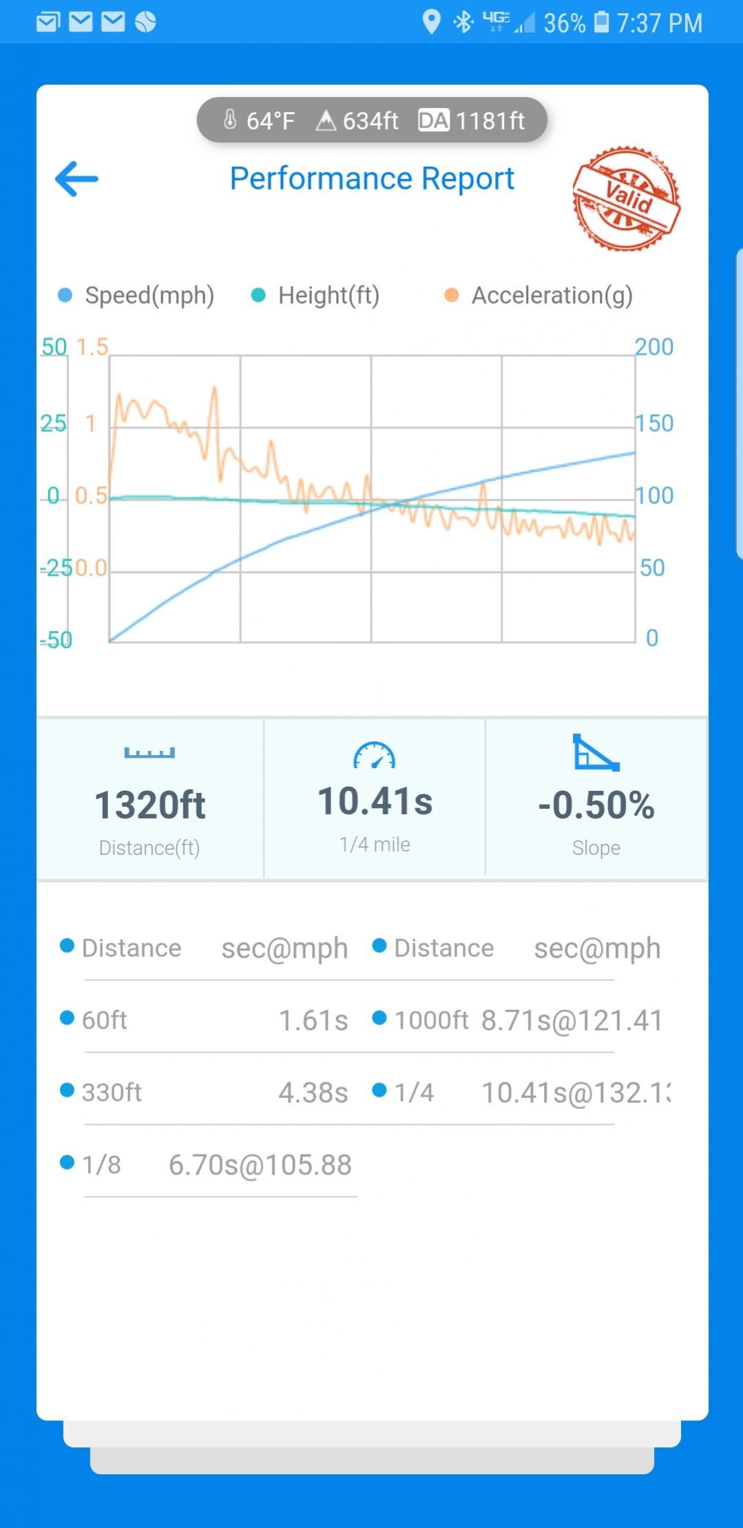 R8 V10 plus - 10.41 @ 132mph  , 2.50 sec 0-60mph-screenshot_20190610-193759_dragy.jpg