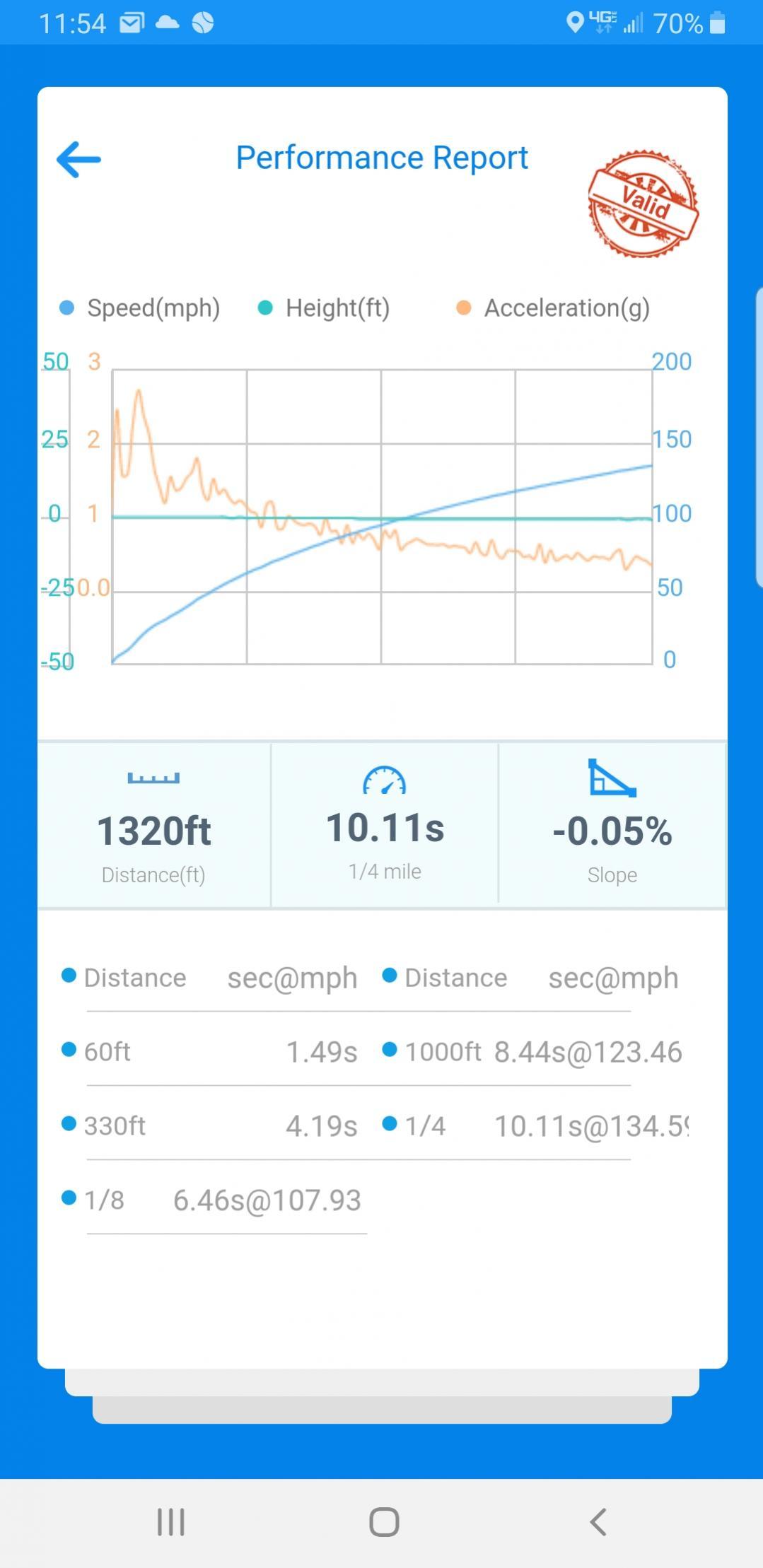 R8 V10 plus - 10.41 @ 132mph  , 2.50 sec 0-60mph-screenshot_20190611-235424_dragy.jpg